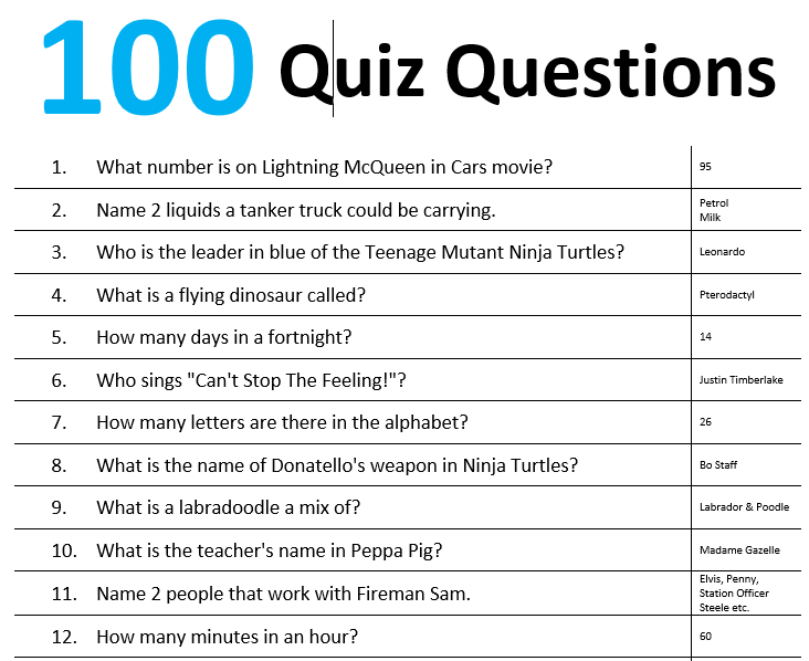 100 Quiz Questions For Kids Perfect For Road Trips