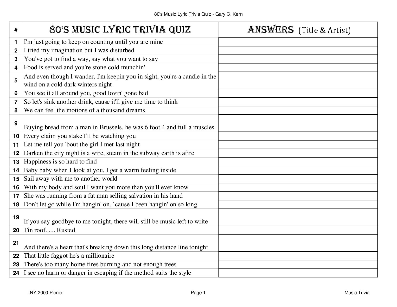 80s Music Trivia Questions And Answers An 80s Music