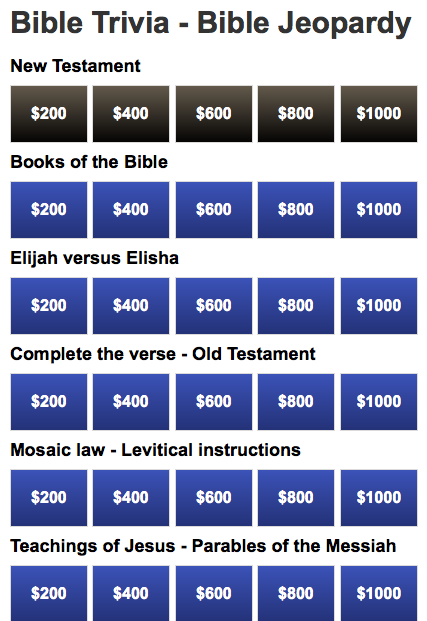 Printable Bible Jeopardy Questions And Answers